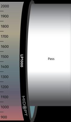 Optický filter MidOpt – LP1000 horný priepust 1010 – 2300 nm