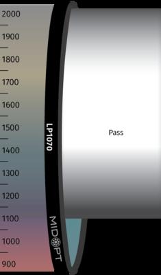 Optický filter MidOpt – LP1070 horný priepust 1100 – 2300 nm