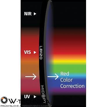 Optický filter MidOpt – LB120 vyváženie farieb v pásme 400 – 700 nm - 1