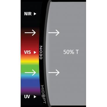 Optický filter MidOpt – Ni030 útlmový v pásme 400 – 2000 nm - 1