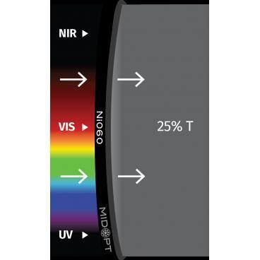 Optický filter MidOpt – Ni060 útlmový v pásme 400 – 2000 nm - 1