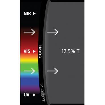Optický filter MidOpt – Ni090 útlmový v pásme 400 – 2000 nm - 1