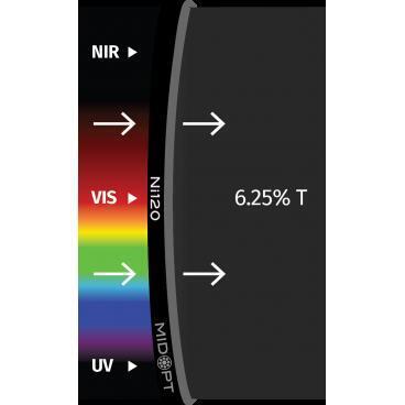 Optický filter MidOpt – Ni120 útlmový v pásme 400 – 2000 nm - 1