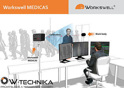 Termokamera Workswell MEDICAS - 2