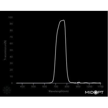 Optický filter MidOpt – BP735 pásmový priepust 715 – 780 nm - 2