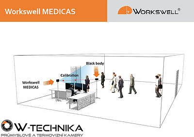 Termokamera Workswell MEDICAS - 3