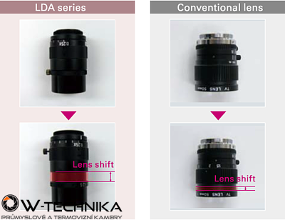 Objektív VS Technology VS-LDA 4 až 70 mm - 3