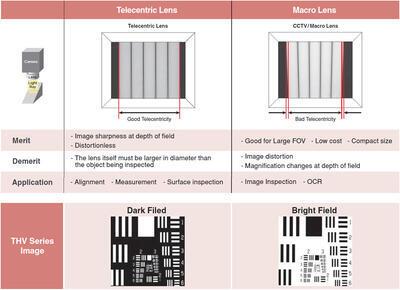 Objektív VS Technology VS-THV - 3