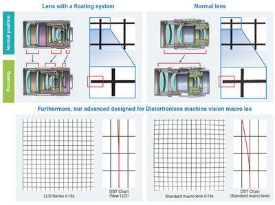 Objektív VS Technology VS-LLD 10 až 50 mm - 3