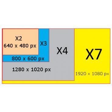 Vysokorýchlostná kamera Mega Speed HHC-X4 PRO - 4
